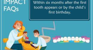 Cosmetic Dentistry treatment in TNagar, Chennai